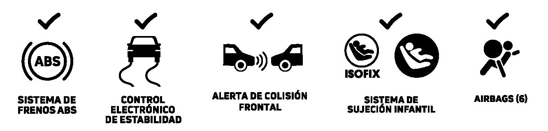 iconos-seguridad-rexton-g4-elite