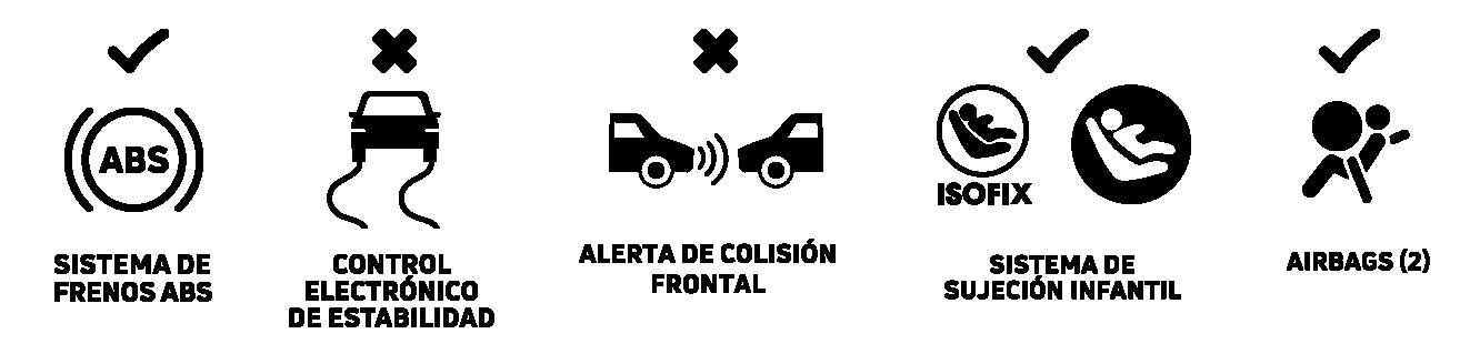 iconos-seguridad-ssangyong-korando-elite