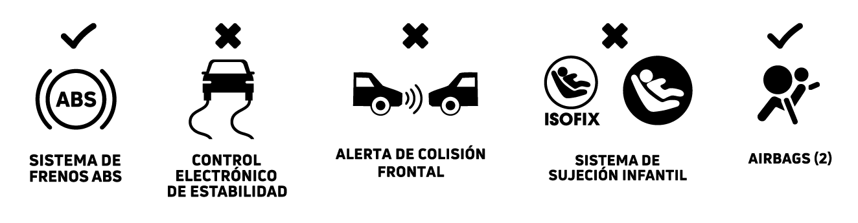 iconos-seguridad-ssangyong-rodius-active